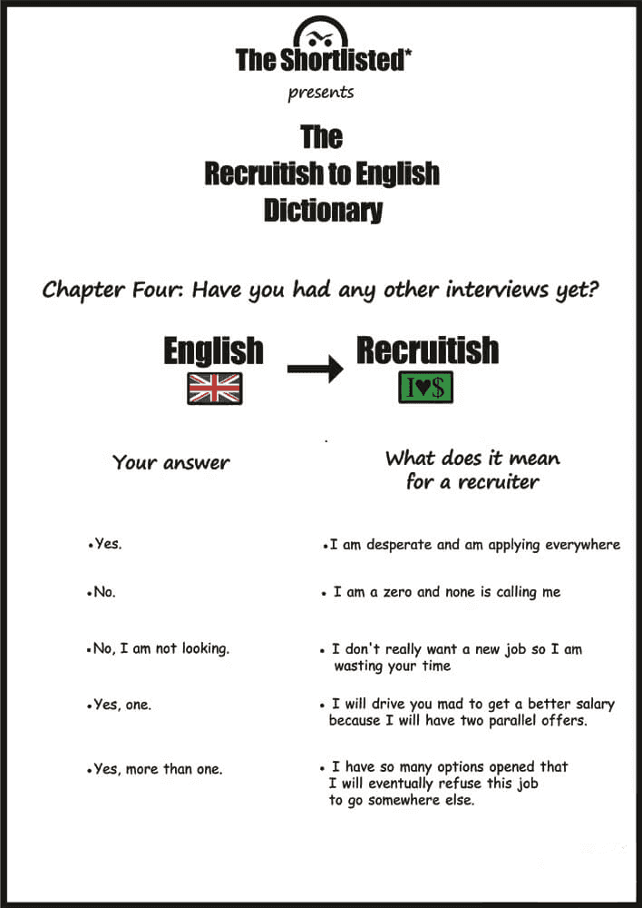 Job interview question funny checklist: have you had other interviews yet?